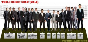 mens-average-height