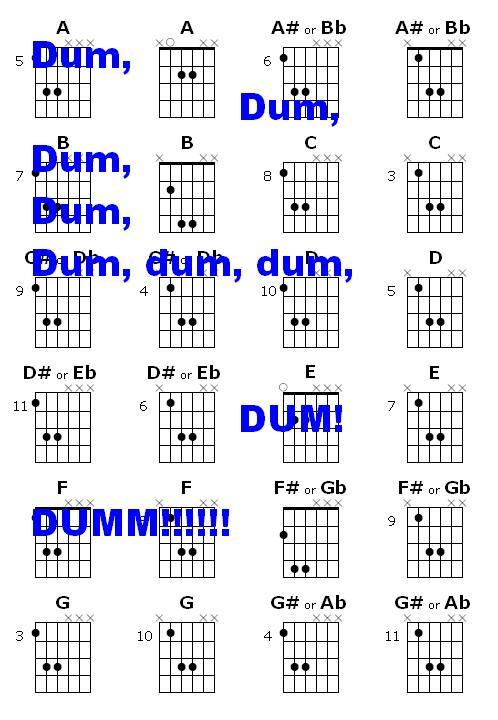 basic-power-chord-chart